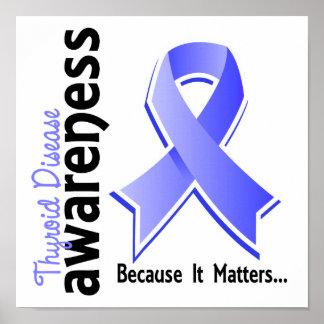 Thyroid Disease Awareness 5 Poster