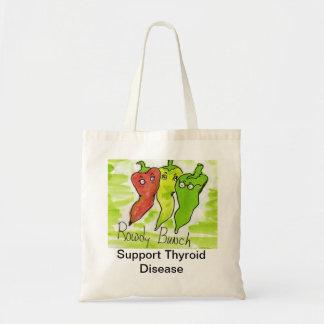 Thyroid Disease Bag