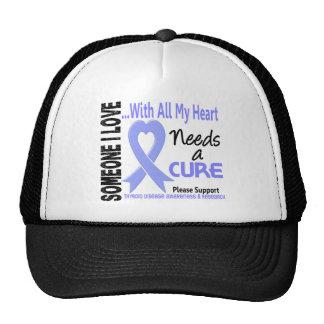 Thyroid Disease Needs A Cure 3 Hats