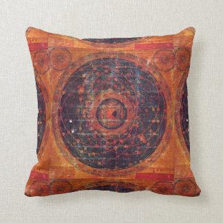 Tibetan Astronomical Thangka Cushion