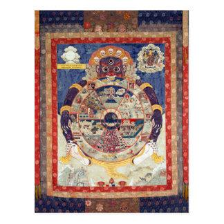 Tibetan Wheel of Life Cycle of Samsara Postcard