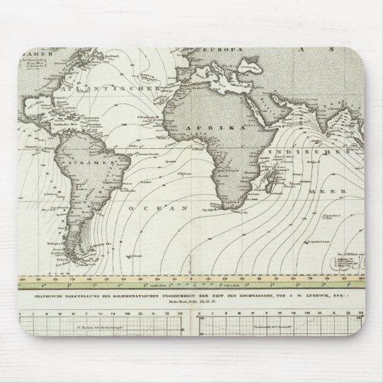 Tide-wave Atlas Map Mouse Pad
