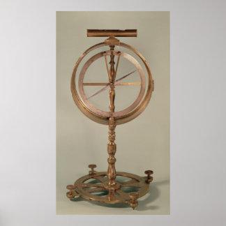 Tilting Compass belonging to Count Grandpre Poster