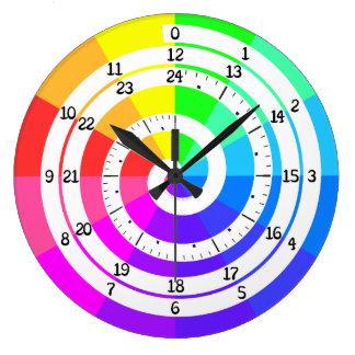 Time Vortex Clock ( Customizable Background )