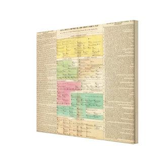 Timeline Empire of Constantiople Royal Families Canvas Print