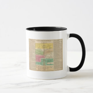 Timeline Empire of Constantiople Royal Families Mug