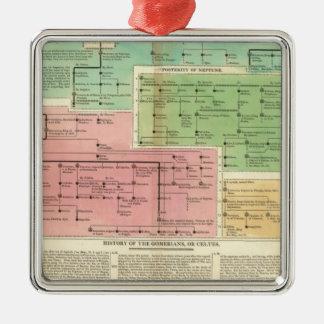 Timeline Gomerians, or Celtes Christmas Ornament