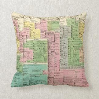 Timeline Kingdoms of Greece Cushion