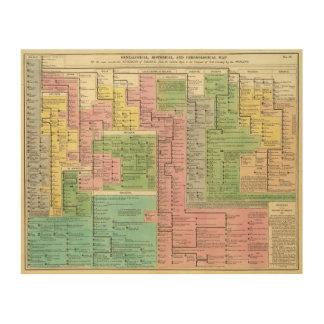 Timeline Kingdoms of Greece Wood Wall Art