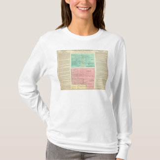 Timeline of Persia and Syria T-Shirt