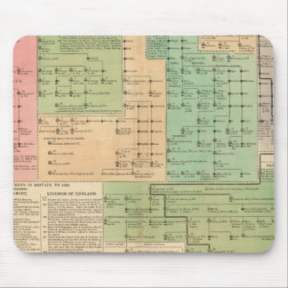 Timeline of the Anglo Saxons from 455 to 1066 Mouse Mat