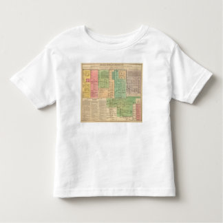 Timeline of the Anglo Saxons from 455 to 1066 Toddler T-Shirt