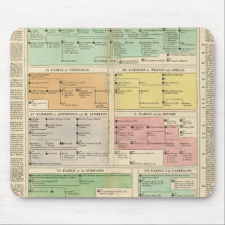 Timeline Roman Empire Events Mouse Mat