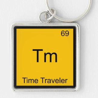 Tm - Time Traveler Funny Chemistry Element Symbol Key Chains