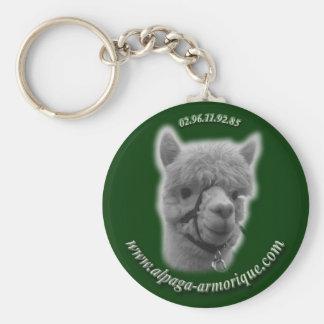 Tofou the alpaca key ring