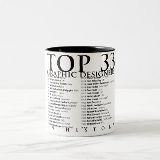 Top 33 Graphic Designers in History_01 Two-Tone Mug