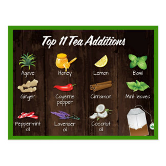 Top Tea Additions Postcard