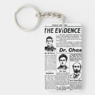 Toronto people vintage newspaper charm Double-Sided rectangular acrylic key ring