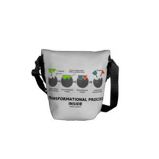 Transformational Process Inside Induced-Fit Model Commuter Bag