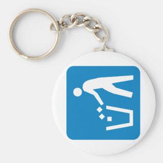 Trash / Garbage / Refuse Highway Sign Basic Round Button Key Ring