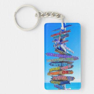 Travel is Everything Single-Sided Rectangular Acrylic Key Ring