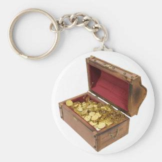 TreasureChestGold100309 Key Ring