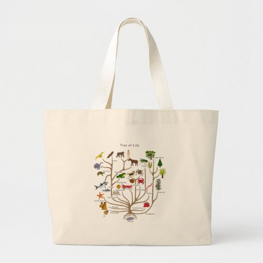 Tree Of Life Tote Bags