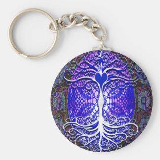 Tree of Life Imagination Key Ring