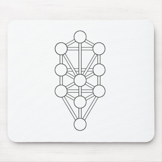 Tree of Life Mouse Mat