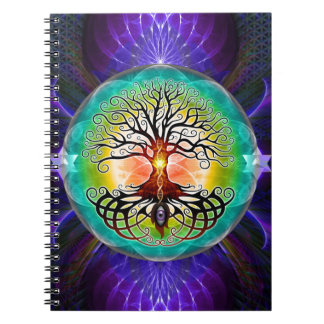 Tree Of Life Notebooks