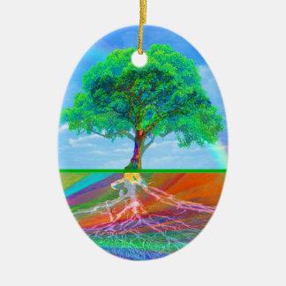 Tree of Life Rainbow Christmas Ornament
