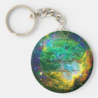 Tree of Life Wellness Key Ring