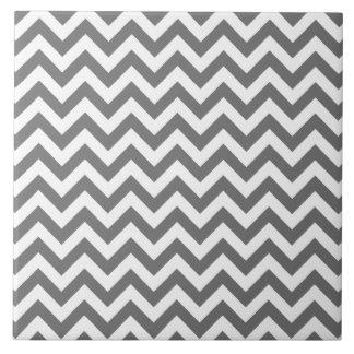 Trendy Chevron Tile