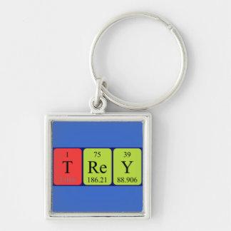 Trey periodic table name keyring keychain