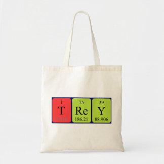 Trey periodic table name tote bag