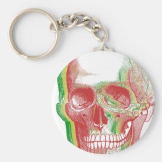 Tri-color Rasta Skull Key Chains