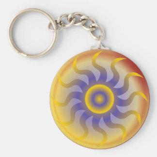 Tribal Amulet Key Ring