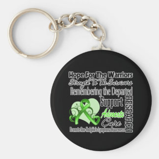 Tribute Hope Collage - Non-Hodgkins Lymphoma Basic Round Button Key Ring