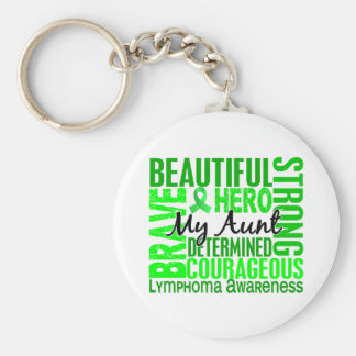 Tribute Square Aunt Lymphoma Basic Round Button Key Ring