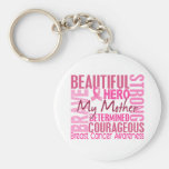 Tribute Square Mother Breast Cancer Basic Round Button Key Ring