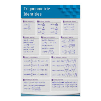 Trigonometric Laws and Identities Poster