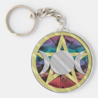 Triple Goddess Wicca Keychain