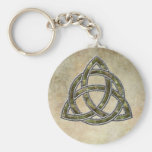 Triquetra Nature Basic Round Button Key Ring