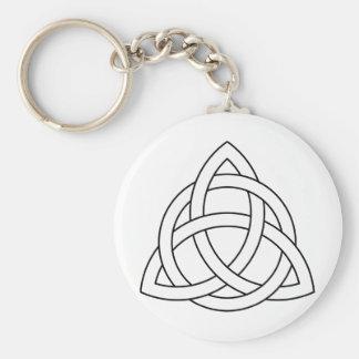 Triquetra Symbol Keychain
