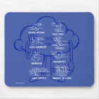 Trolls   Cloud Guy Waving Mouse Mat