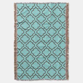Tropical Turquoise Bedroom Throw Blanket
