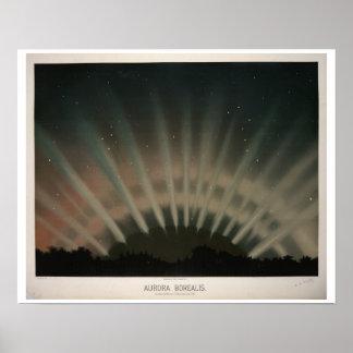 Trouvelot's Aurora Borealis Poster