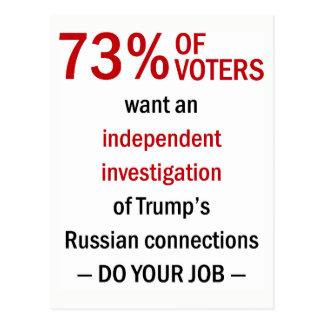 Trump Russia Investigation Postcard