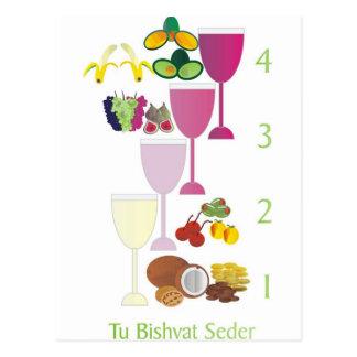 Tu Bishvat Seder Postcard
