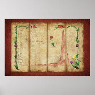 Tulipomania Graph (save) Poster